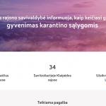 Klaipėdos rajono gyventojams – specialus tinklalapis apie koronavirusą
