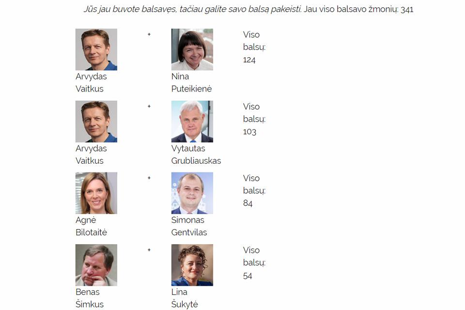 Debatų platforma: paskutinės balsavimo valandos