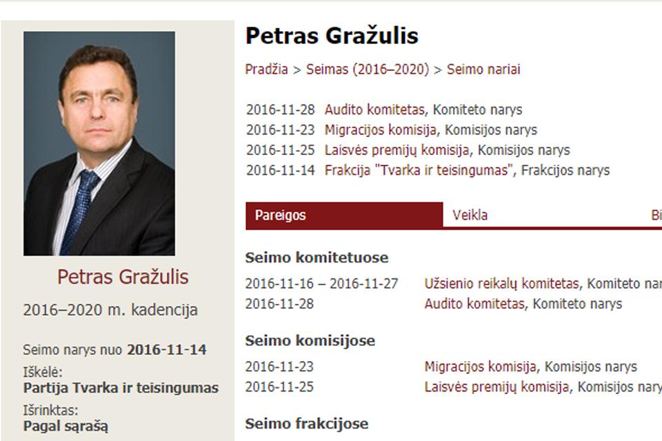 Petras Gražulis pažeidė įstatymą
