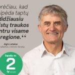Naujas Uosto direkcijos vadovas - Algis Latakas