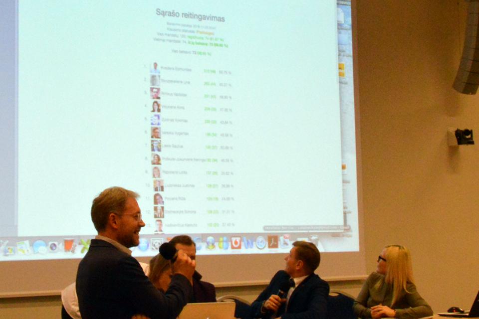Klaipėdos liberalai išreitingavo savo kandidatus (atnaujinta)